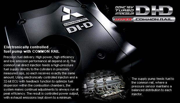 Mitsubishi Triton DI-D Engine has top performance